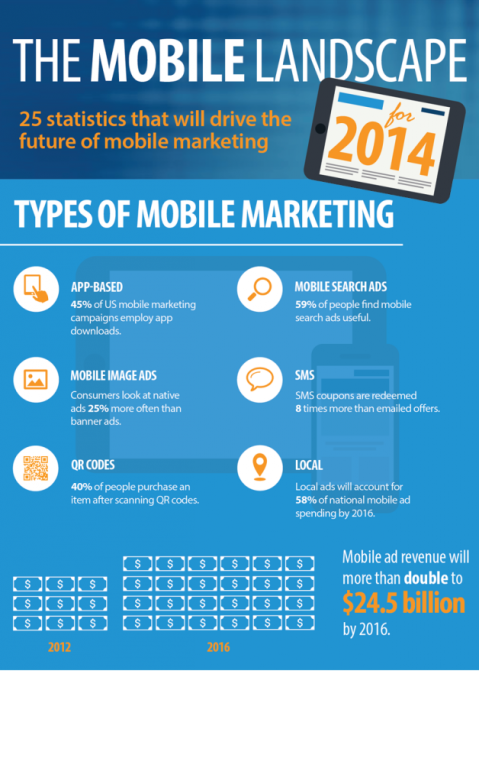 mobile-marketing-3